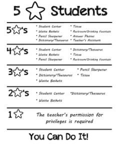 star students behavior chart also by teacher em teachers pay rh teacherspayteachers