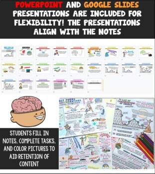 Types of Energy and Energy Transformations Cornell Doodle