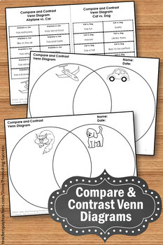 Compare and Contrast Graphic Organizer, Venn Diagram