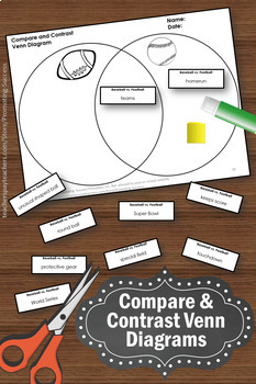 grade 2 venn diagram worksheets way dimmer wiring compare and contrast activities, cut paste, graphic organizer