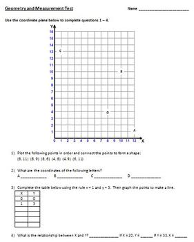 5th Grade Geometry and Measurement Assessment by