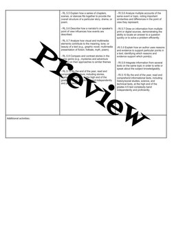 5th Grade Guided Reading Lesson Plan Template {Editable