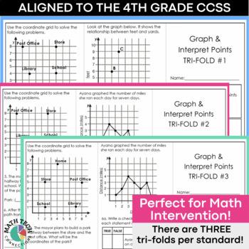 5th Grade Coordinate Planes, Classify Shapes, 5th Grade