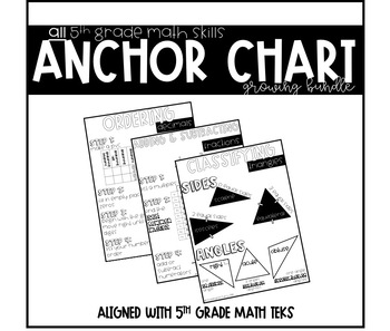 5th Grade Math Anchor Charts Growing Bundle by Counting On
