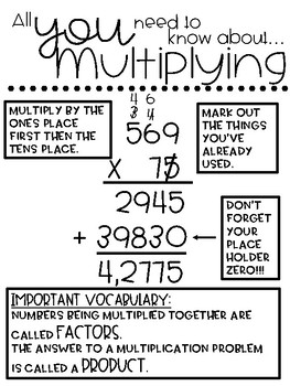 5th Grade Math Cheat Sheets ***GROWING BUNDLE*** by