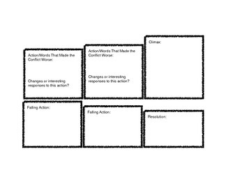 6th Grade Common Core Plot Map Graphic Organizer by Middle
