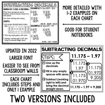 6th Grade Math Anchor Charts: Full Year Bundle by Jessica