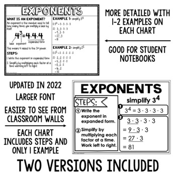 6th Grade Math Reference Sheets Expressions and Equations