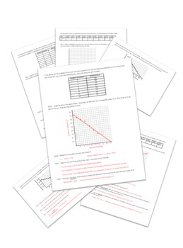 8 Linear Labs-Common Core Math-Interpret Slope/Intercepts