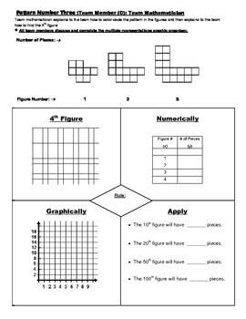 8th Grade Common Core Math {Team Task} ~ Multiple