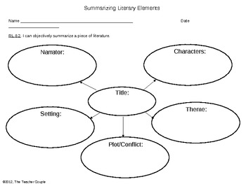 8th Grade Common Core Reading Graphic Organizers by The
