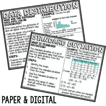 8th Grade Math Reference Sheets: Full Year Bundle