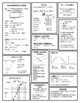 8th Grade Math STAAR Review Study Sheet by Middle School