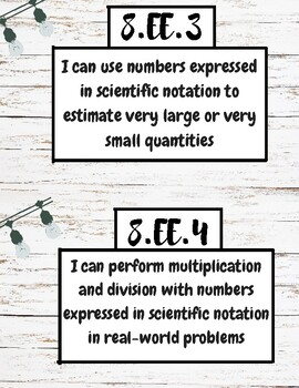 8th Grade NC Math I Can Statements Display by Print and