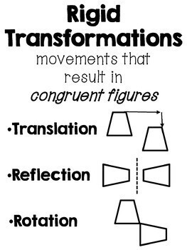 8th Grade Transformations Posters Set by 8th Grade Math