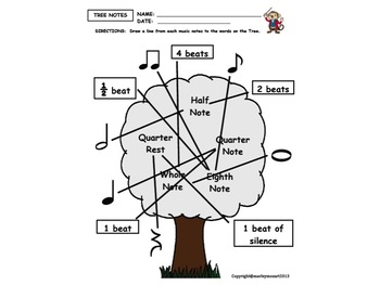 A FUN WORKSHEET ON MUSIC NOTE VALUES- GREAT FOR SUBS! w