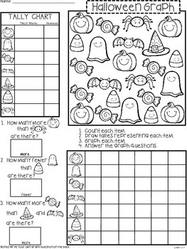 A+ Halloween Graph: Count, Tally, Graph, and Compare by