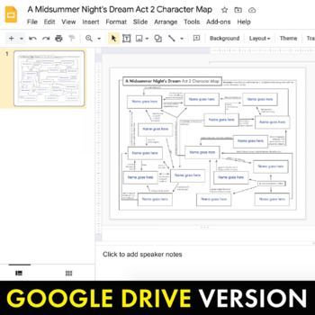 A Midsummer Night's Dream Act 2 Character Map Review