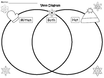 A+ Mitten & Hat Venn Diagram...Compare and Contrast by