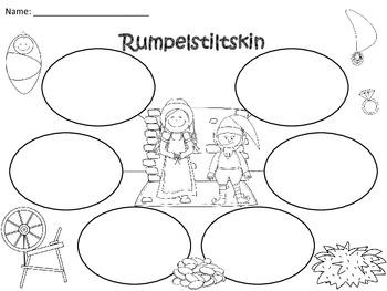 A+ Rumpelstiltskin... Three Graphic Organizers by Regina Davis