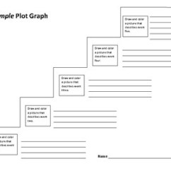 A Raisin In The Sun Plot Diagram 1962 Chevy Truck Wiring Tale Of Two Cities Diagrams Thumbs Graph Charles Dickens Tpt