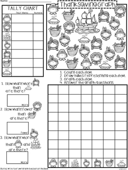 A+ Thanksgiving Graph: Count, Tally, Graph, and Compare by