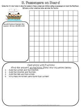 A Thanksgiving Inquiry Based Math Project Measure