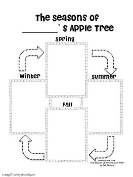 THEMED UNIT: A is for Apple- A Math,Literacy, & Science
