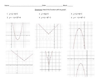 Absolute Value Functions and Quadratic Functions in Vertex