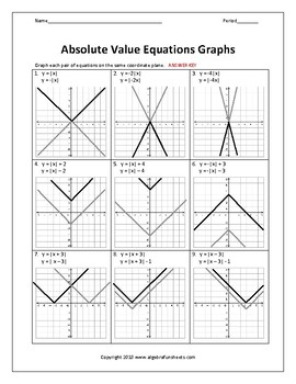 Graphing Absolute Value Equations (Exploring