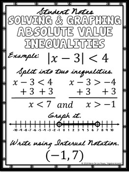 Absolute Value Inequalities Student Notes and Practice by