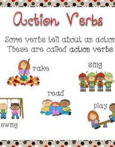 Action verbs poster set includes verbsthat add and do not  also verb to be teaching resources teachers pay rh teacherspayteachers