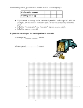 Activity: Introduction to Graphing Linear Inequalities by