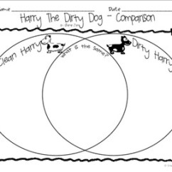 What Is Venn Diagram In Math 3 Phase Air Conditioner Wiring Activity Packet Inspired By Harry The Dirty Dog Gene Zion | Tpt