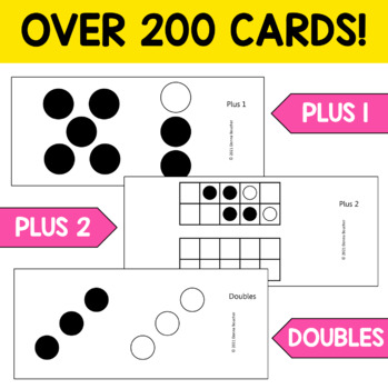 Add It Up! Dot Cards for Addition and Subtraction Facts by