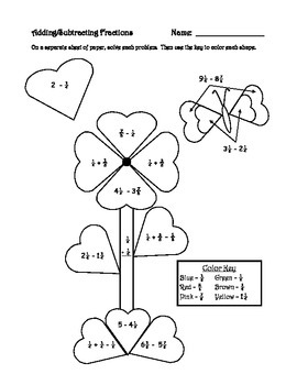 Adding and Subtracting Fractions Coloring Sheet by Stokes