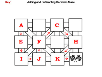 Adding and Subtracting Decimals in the Thousandths Place
