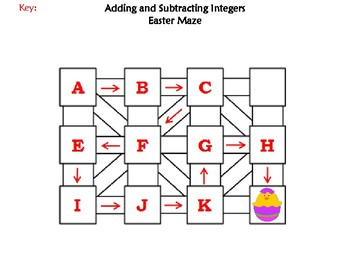 Adding and Subtracting Integers Activity: Easter Math Maze
