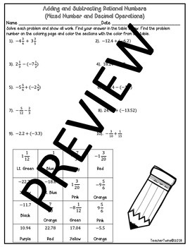 Adding and Subtracting Rational Numbers Coloring Sheet by