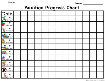 Addition Student Progress Chart and Assessments by The