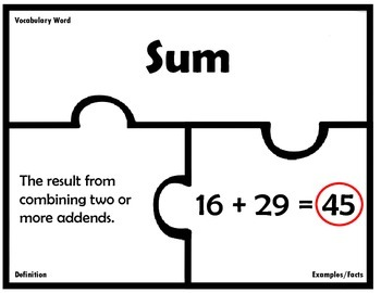 Addition and Subtraction Vocabulary Puzzles by Two