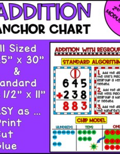 Addition with regrouping anchor chart large  inch also teaching resources teachers rh teacherspayteachers