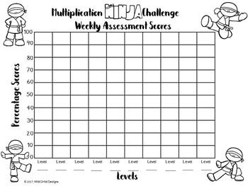 Advanced Multiplication Challenge: Crouching Tiger, Hidden