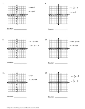 Algebra 1 Bundle: Systems of Linear Equations by My