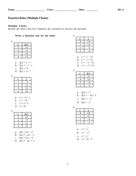 Algebra 1 Function Rules Worksheet (Multiple Choice) by