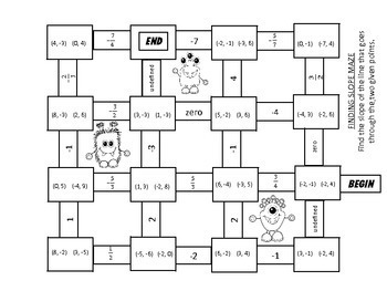 Algebra Finding Slope Given Two Points Maze by Teaching