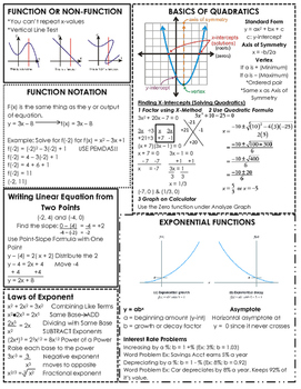 Algebra I EOC Student Review Sheet by Coddou Secondary