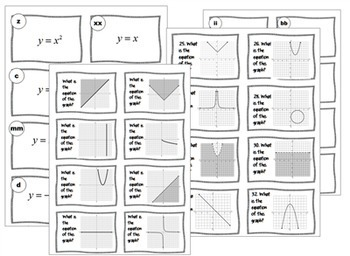 Graphs Your Students MUST KNOW Matching for Algebra