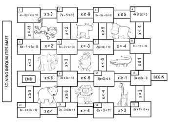 Algebra Solving Inequalities Maze by Teaching High School