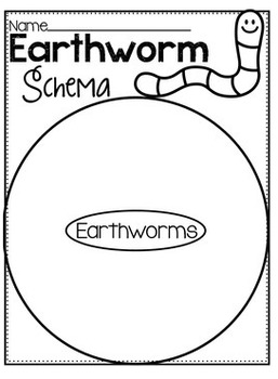 All About Earthworms {Non-Fiction Research and Activities